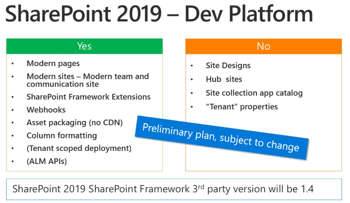 SharePoint Framework in SharePoint 2019