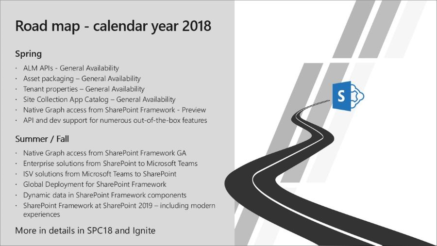SharePoint Framework Roadmap